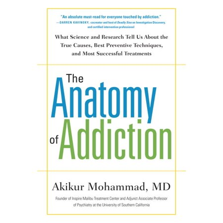 The Anatomy Of Addiction What Science And Research Tell Us About