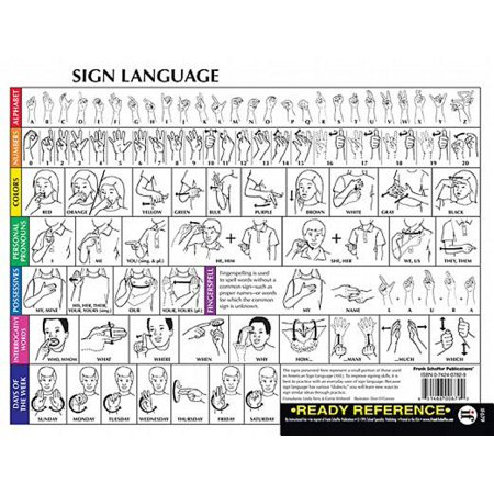 Sign Language Ready Reference - You In Sign Language