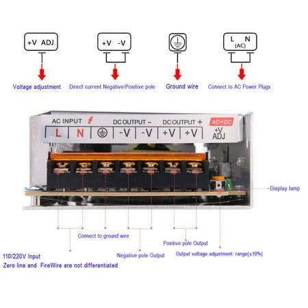 150w Transformer - AC 110V/220V to DC 48V 3A 150W Voltage Transformer Switch Power Supply for Led Strip