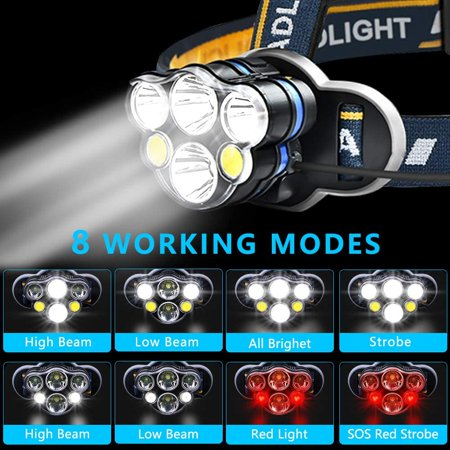 1 Pack Headlamp Flashlight,USB Rechargeable Headlight with White Red Light, 8 Modes Waterproof Head Lamp for Outdoor Camping Cycling Running Fishing thumbnail