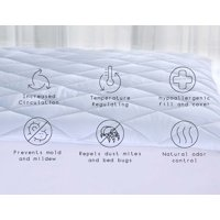 Deals on Mainstays Solutions Quilted Mattress Pads w/Control Full