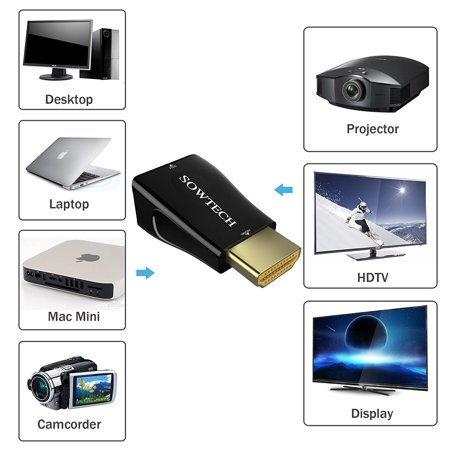 HDMI to VGA, Moread Gold-Plated HDMI to VGA Adapter (Male to Female) for  Computer, Desktop, Laptop, PC, Monitor, Projector, HDTV, Chromebook,