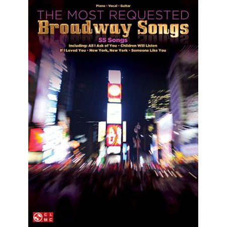 The Most Requested Broadway Songs](Request Toy Catalog)