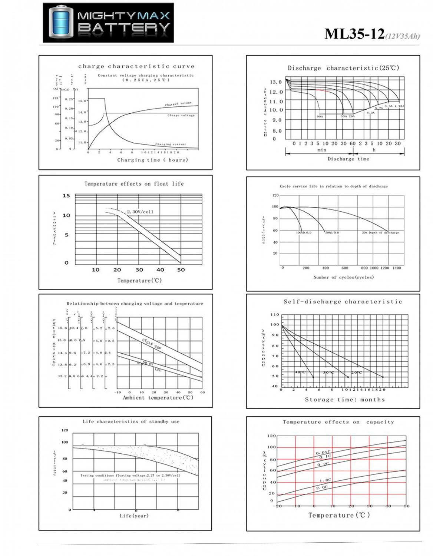 Wiring Diagram PDF: 12 Volt Starter Wiring Diagram Toro Ss5000