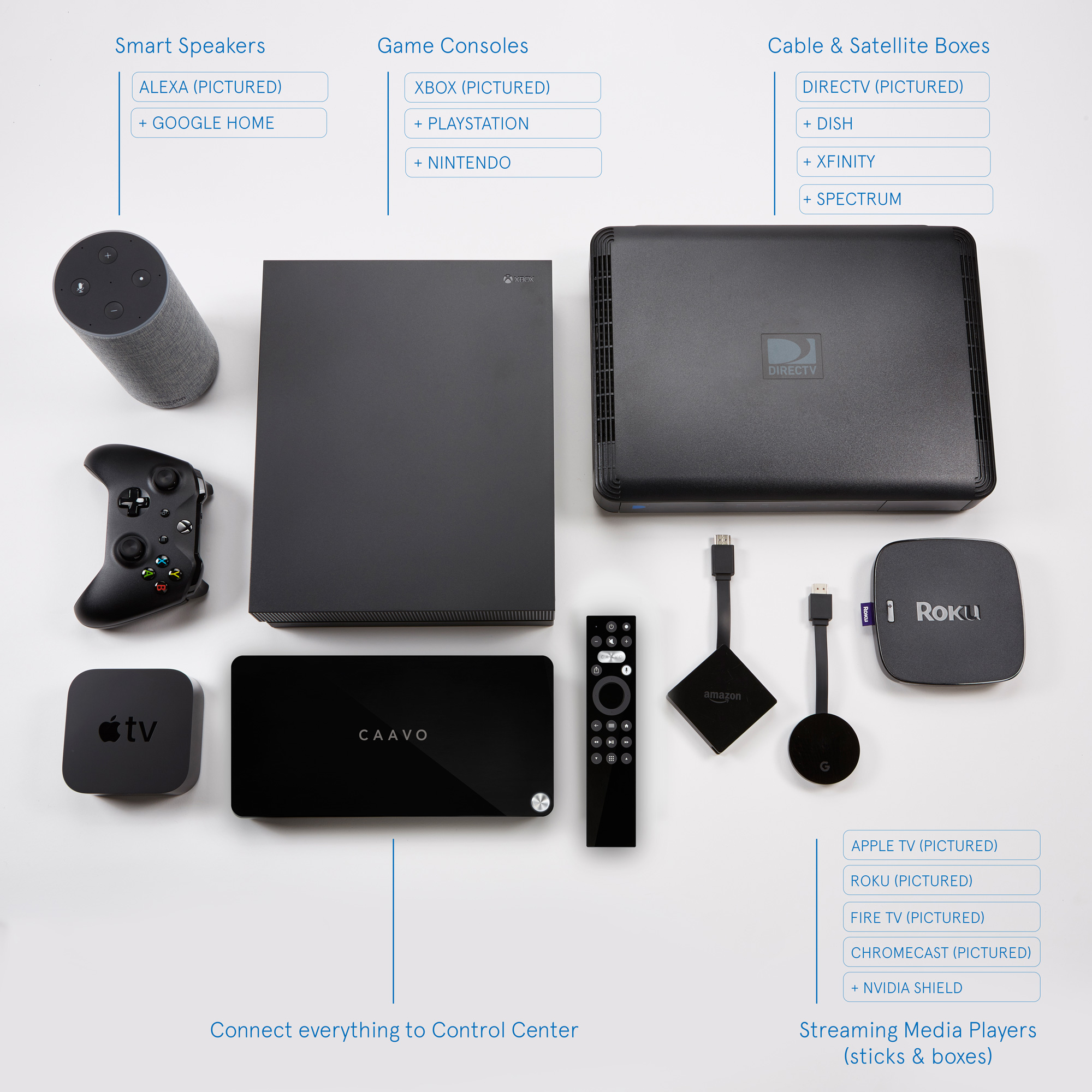 Caavo Control Center Universal TV Remote & Smart Home Hub with HDMI Switch  + $35 VUDU Credit