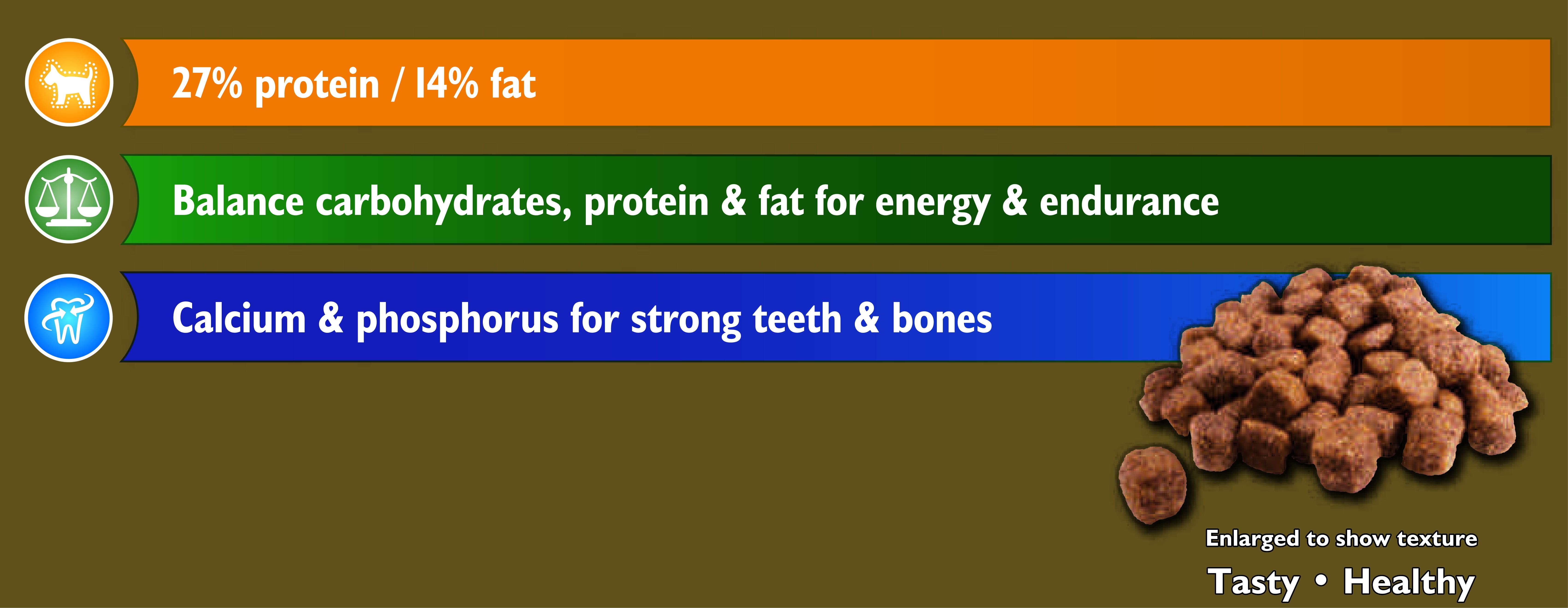 Ol Roy High Performance Dry Dog Food 50 Lb Pro Plan Adult Sensitive Digestion 25kg Free Mug