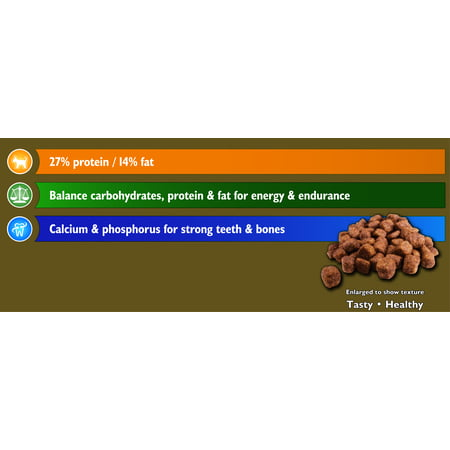 Ol Roy Dog Food Price