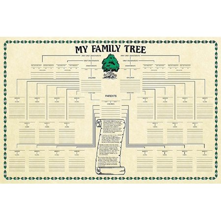 Family Tree Chart Genealogy](Homework Chart)