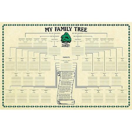 Family Tree Chart Genealogy (Preloaded Charts)