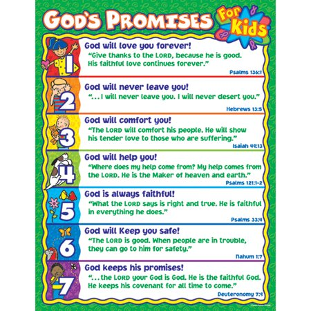 GODS PROMISES FOR KIDS CHART - Weather Chart For Kids