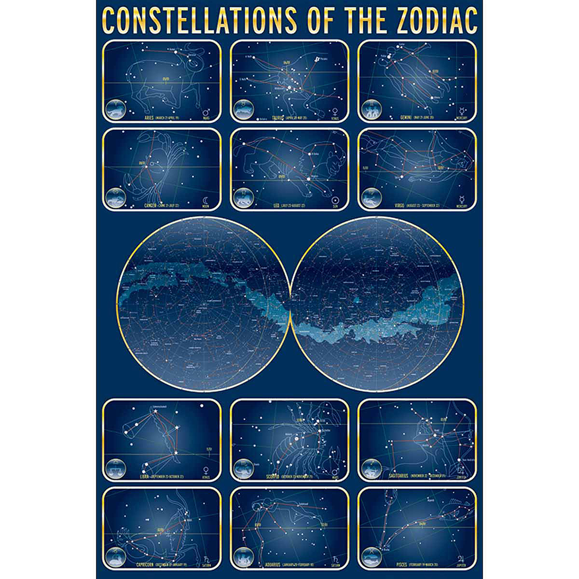 Constellations of the Zodiac Educational Chart