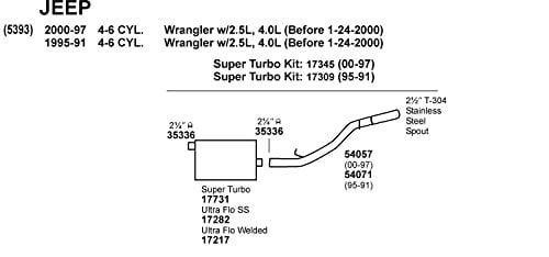 Dynomax 17217 Exhaust Muffler