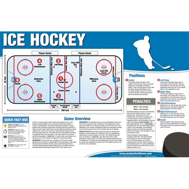 Productive Fitness CIHL Ice Hockey
