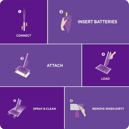 Swiffer Wetjet Hardwood Floor Spray Mop Starter Kit Best All