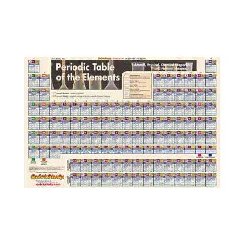 Periodic Table-Paper