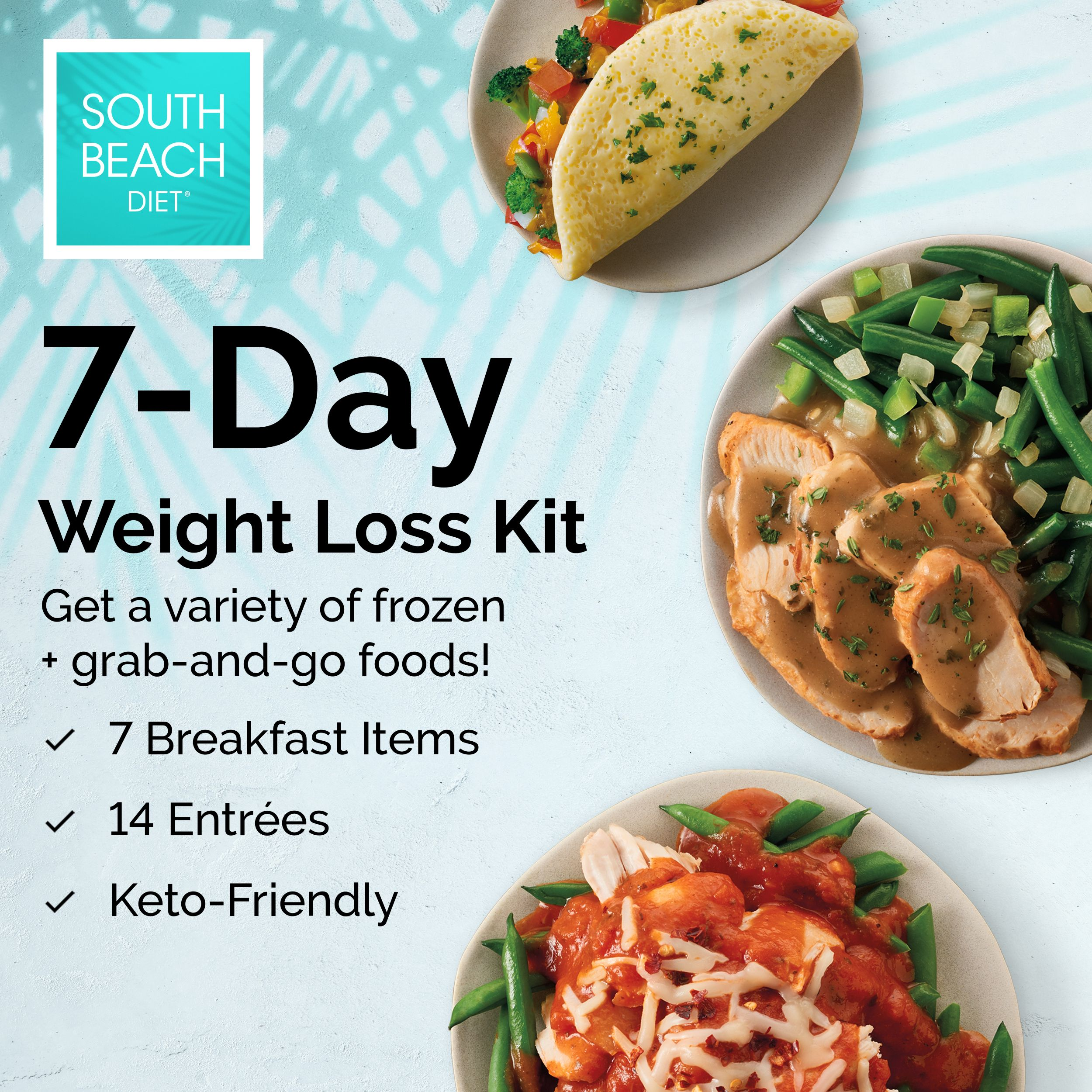 cost for 1 month south beach diet