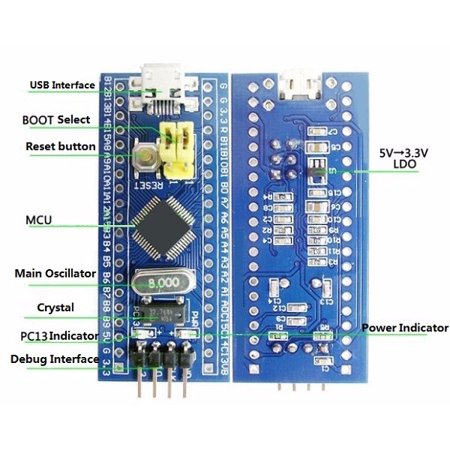 - STM32F103C8T6 Micro Controller Core Board Minimum System Board STM32 ARM
