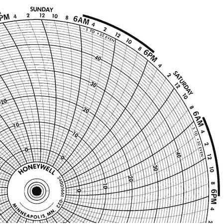 Circular Paper Chart, Honeywell, BN 24001661-022