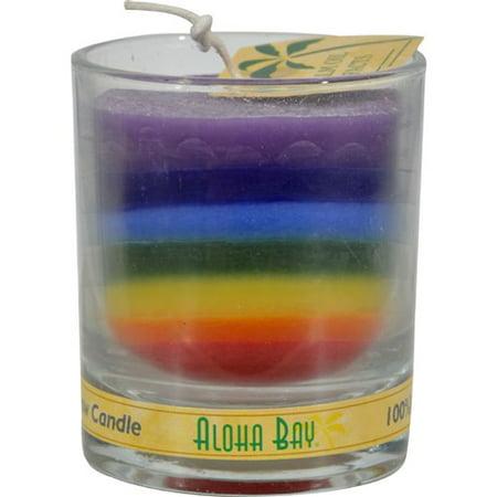 1 3/4 Oz Votive Candle (Aloha Bay Votive Jar Candle - Unscented Rainbow - Case of 12 - 2.5 oz Jar Candles )