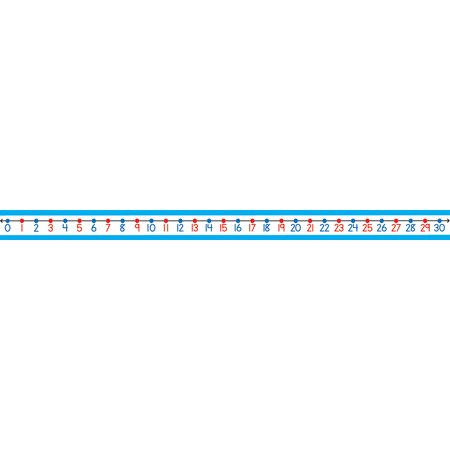 Student Number Lines (Number Line With Negative Numbers Up To 100)