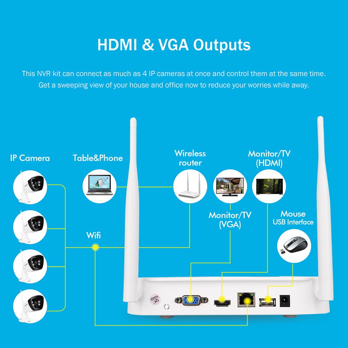 Floureon 4ch Wireless Cctv 1080p Dvr Kit Outdoor Wifi Wlan 720p 10 Directv Genie Wiring Diagram Xbox One 10mp Ip Camera Security Video Recorder Nvr System