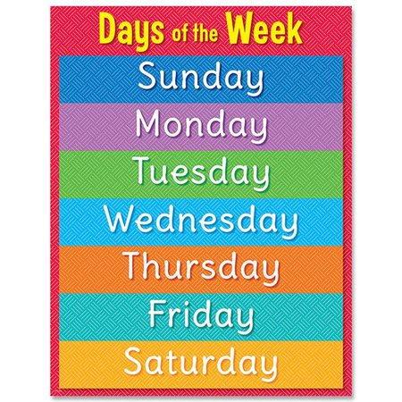 Creative Teaching Press CTP8613 Days of the Week