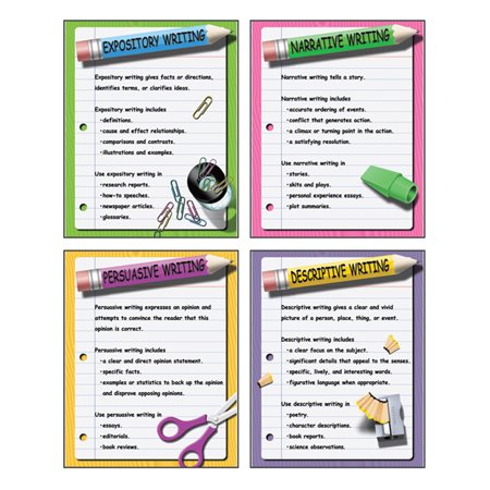 - FOUR TYPES OF WRITING TEACHING POSTER SET