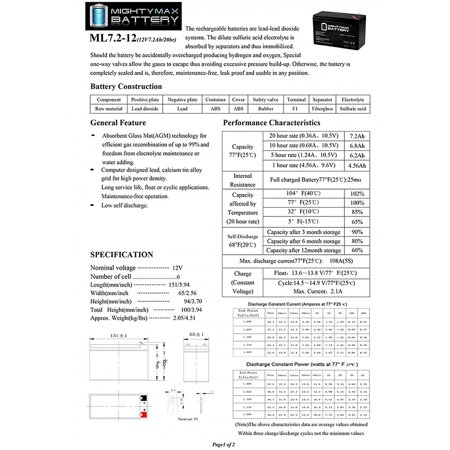 12V 7.2AH Replaces DSC Alarm Systems E1270, E1275 + 12V 1Amp Charger - image 2 of 6