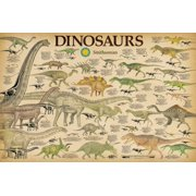 Smithsonian- Dinosaurs Info Chart Poster - 36x24