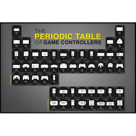Periodic table of video game controllers nintendo sega xbox kids periodic table of video game controllers nintendo sega xbox kids poster 36x24 inch urtaz Images