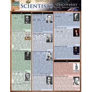 Scientists Discoveries: Dates,Laws & Theories