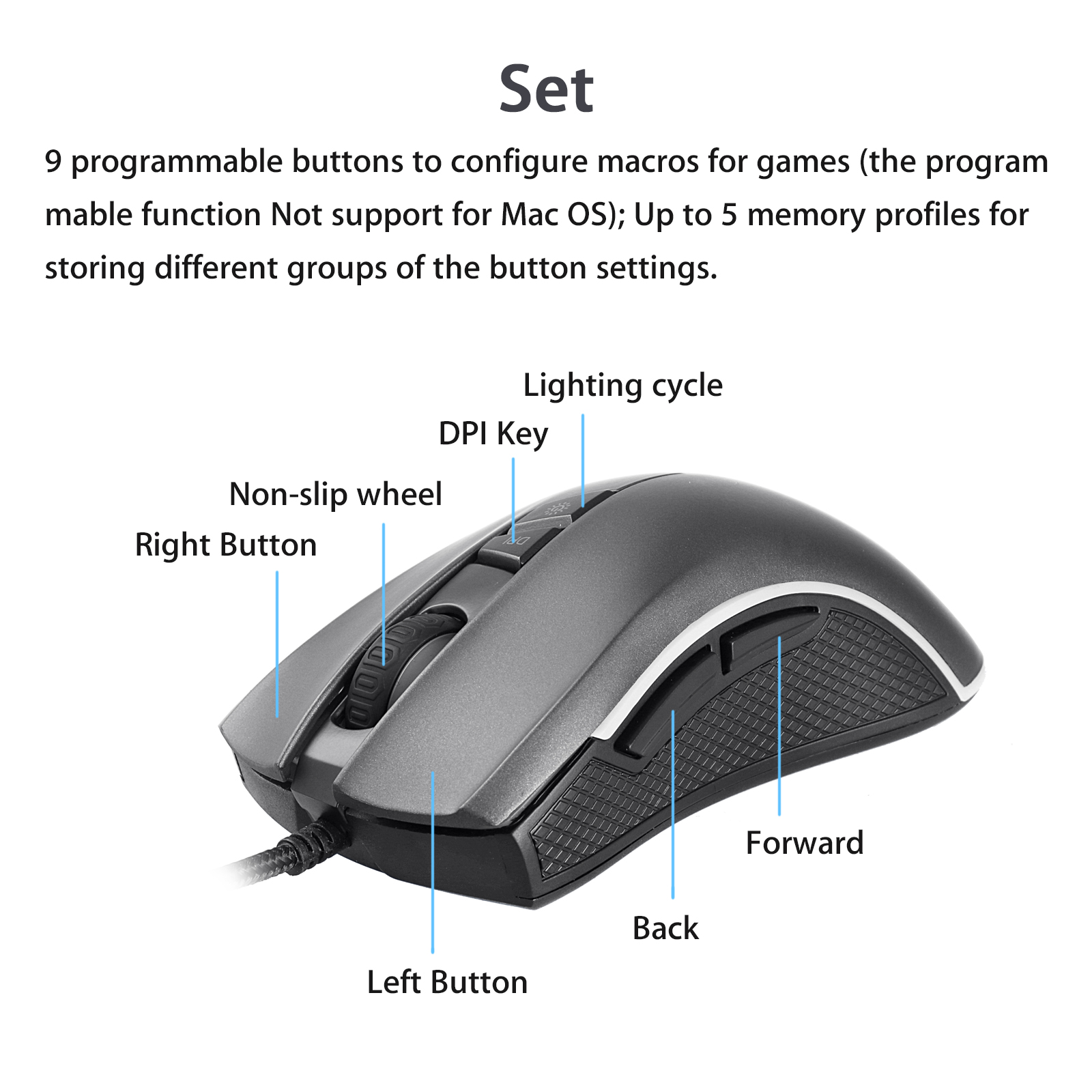 TSV F300 Gaming Mouse Wired RGB Backlit 9 Programmable Buttons ...