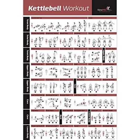 kettlebell workout exercise poster laminated  home gym