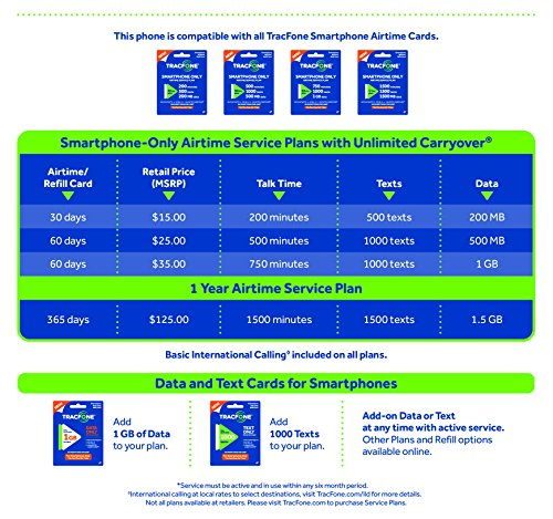 Tracfone Bring Your Own Phone Sim Activation Kit Best