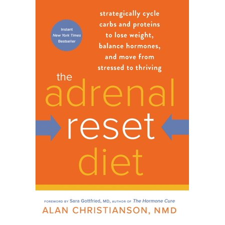 Carb Cycling Diet (The Adrenal Reset Diet : Strategically Cycle Carbs and Proteins to Lose Weight, Balance Hormones, and Move from Stressed to Thriving )