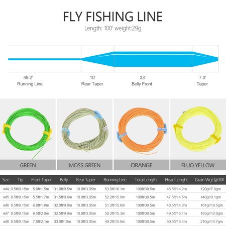 4F / 5F / 6F / 7F / 8F 100FT Fly Line Weight Forward Floating Fly Fishing Line (Weight Forward Floating)