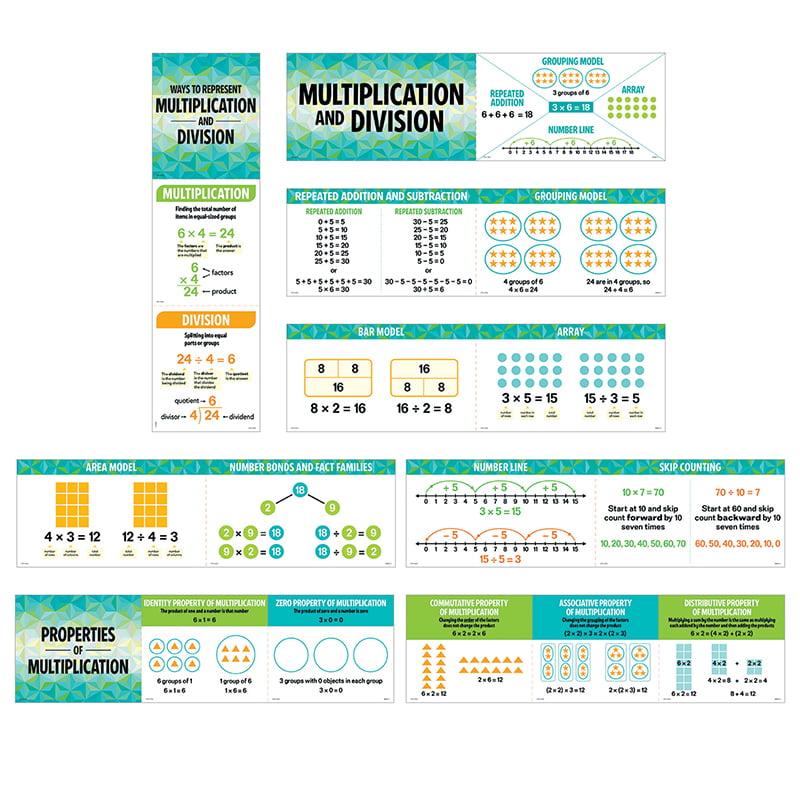 MULTIPLICATION AND DIVISION MINI BB SET