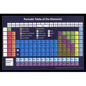 Periodic table beer styles poster print 36 x 24 walmart periodic table poster poster print urtaz Image collections