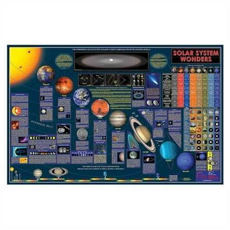 Round World Hemispheres Solar System/Stars & Constellations Space Chart](Solar System Chart)