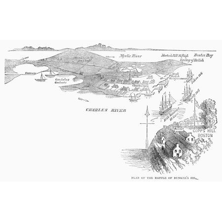 Bunker Hill 1775 Nplan Of The Battle Of Bunker Hill With