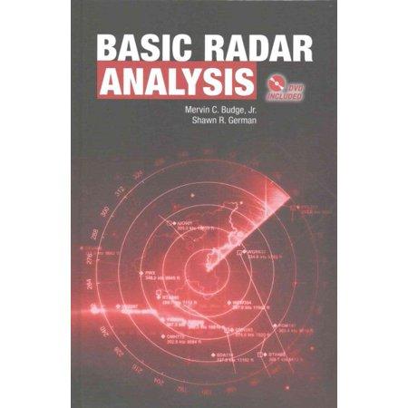 Basic Radar Analysis