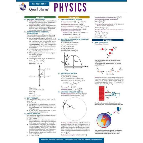 Physics: REA Fast Facts Review Quick Access Reference Chart