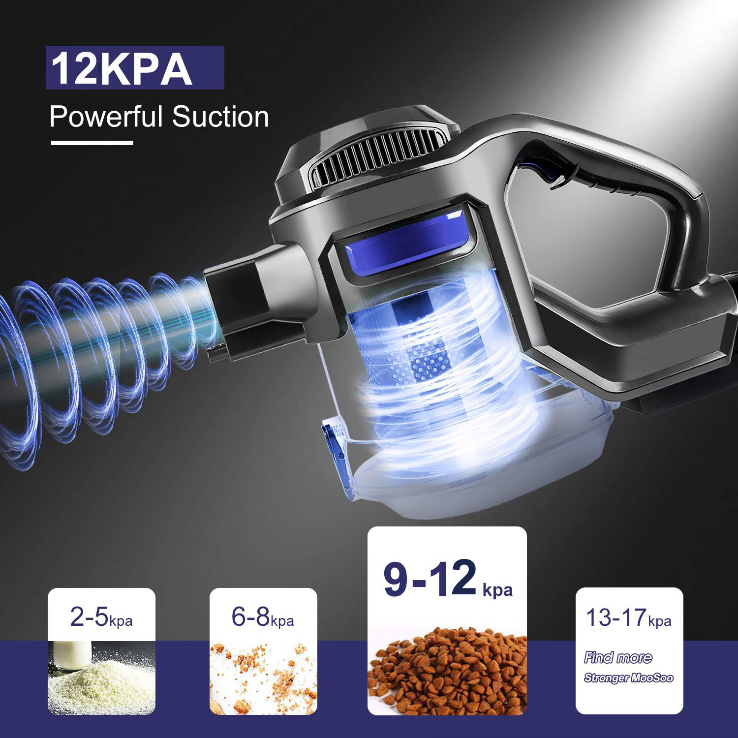 Filter For MOOSOO XL-618A Cordless Vacuum 10Kpa Suction 4 In 1 Stick Handheld