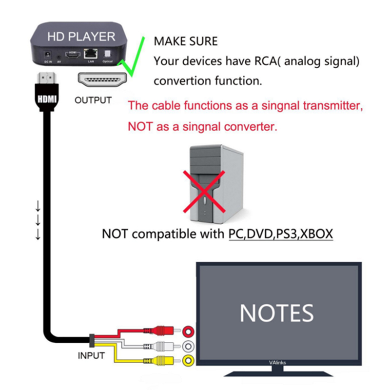 Attractive xbox one wiring diagrams photo wiring diagram ideas outstanding xbox 360 power supply wiring diagram vignette wiring ccuart Image collections