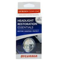 Sylvania HRK UV Block Coat
