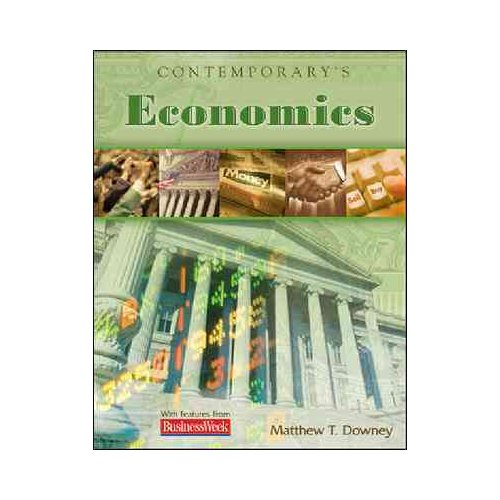 Contemporary's Economics