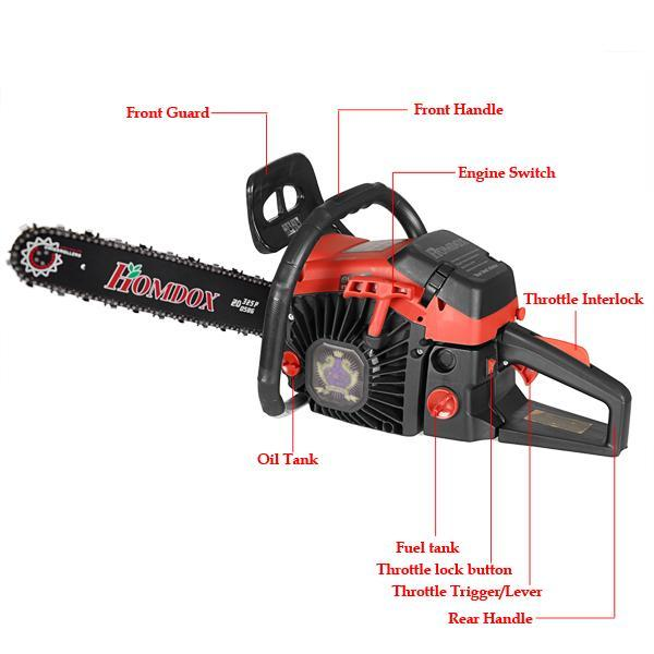 20-inch 3.4HP 58cc Gas Engine Electric Chainsaw Aphe