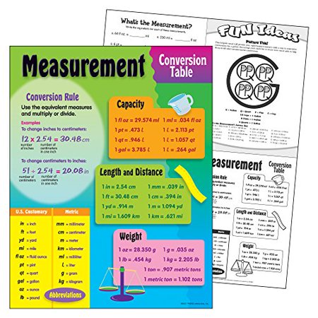 - Measurement Conversion Table Learning Chart