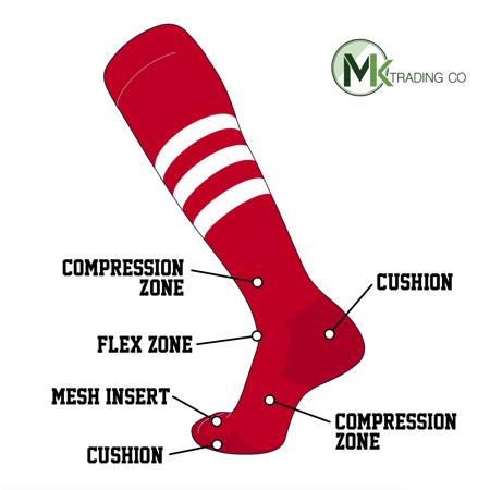 Red White Striped Socks (TCK Elite Baseball Football Knee High Striped Socks (B) Red, White)