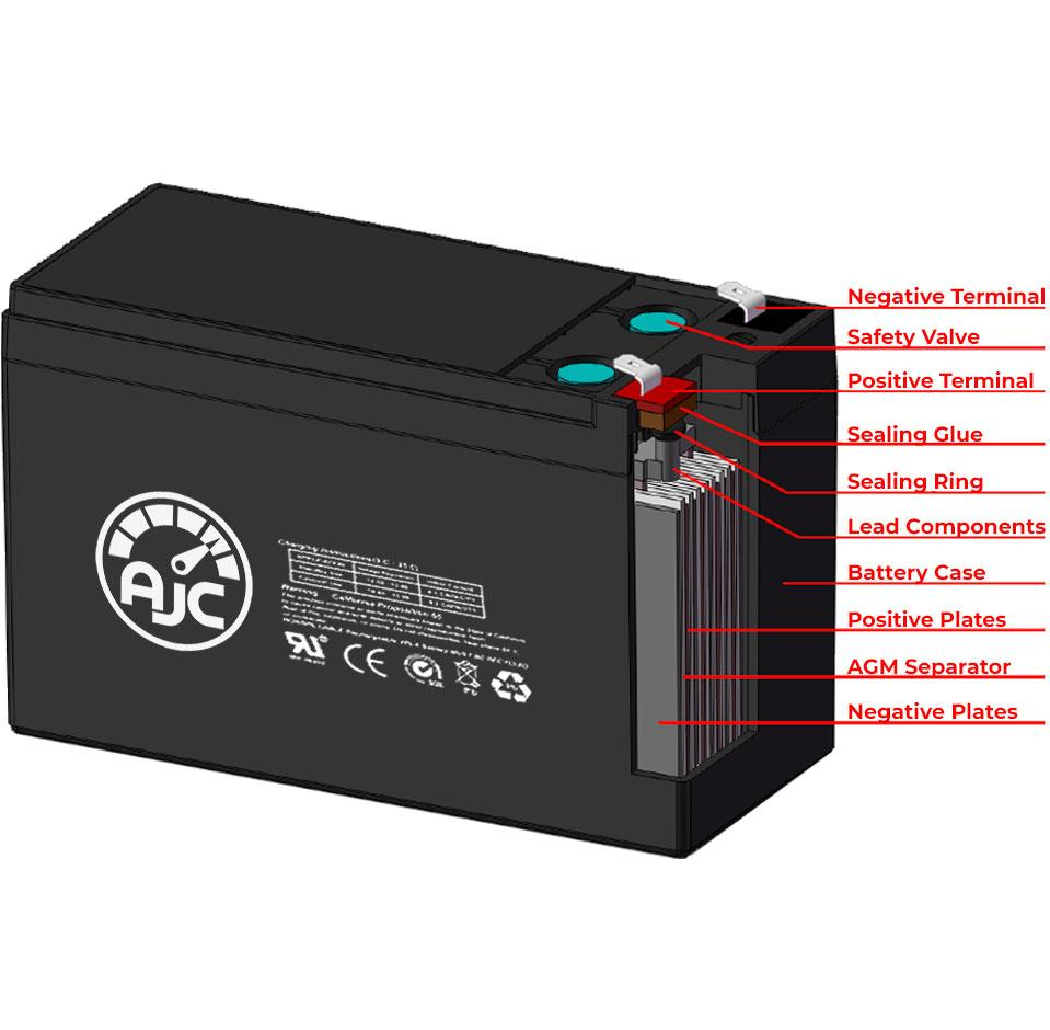 LightAlarms PB28D Compatible Replacement Battery